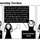 Economicon 4: Never-earning Torches