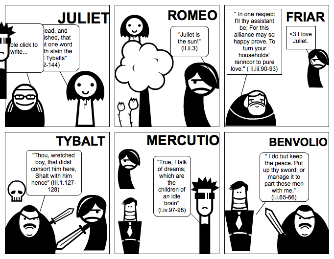Romeo and juliet comic strips