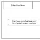 Poker Live News