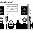 "Nutritionology - ""Rationalization"""