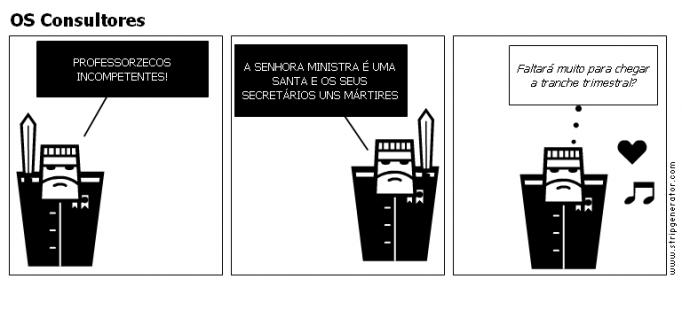 OS Consultores
