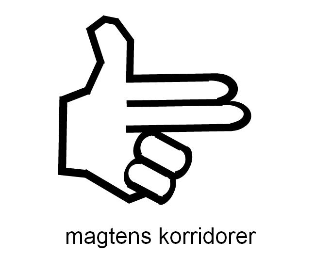 magtens korridorer logo