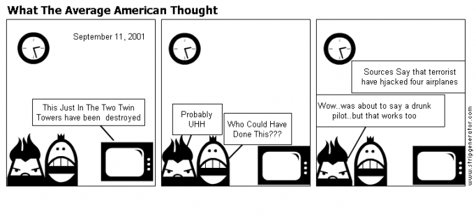 What The Average American Thought
