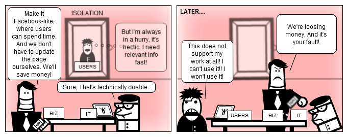 UX cartoon: Biz vs. user needs
