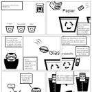 Müll sortieren Comic