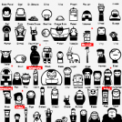 Sheet of ALL old SG characters