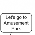 A person who wants to go to Amusement park.