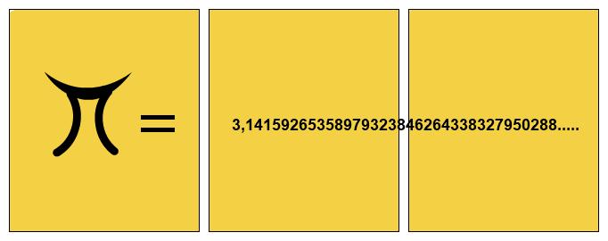 Pi  = 3,14