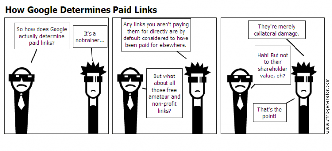 How Google Determines Paid Links