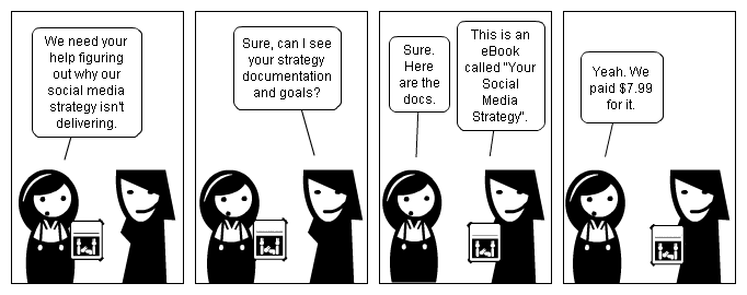 Social Media Strategy From A Book