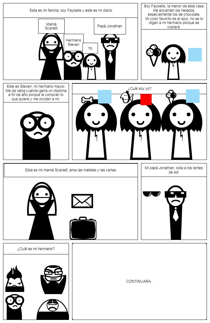 Diario de Faybelle parte1