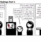 Future of Video Game Ratings Part 1
