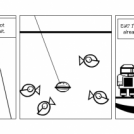 Fishing for Nothing
