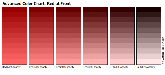 Advanced Color Chart: Red at Front