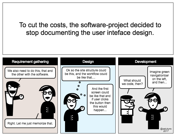 UX cartoon: Don't skip the design documentation