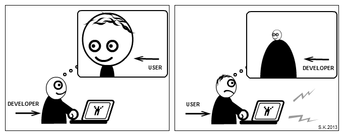 UX comic: How user's mind works