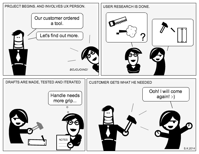 UX comic: Project solving the right problems