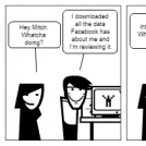 Your Personal Data On Facebook