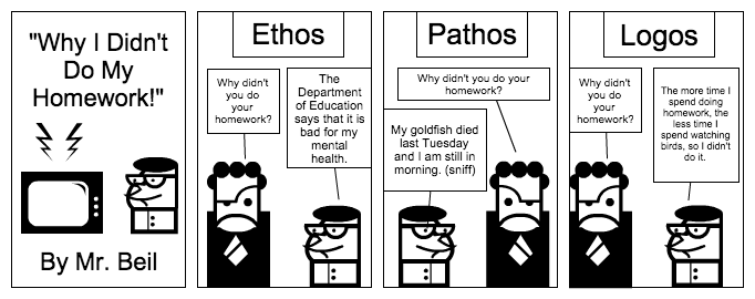 ethos pathos and logos nickel and dimed Ethos pathos and logos nickel and dimed rationality in america has become dictated by television through the use of ethos, pathos, and logos, postman demonstrates that his claim is valid and reliable these are three forms of persuasion that are used to influence others to agree with a particular point of view.