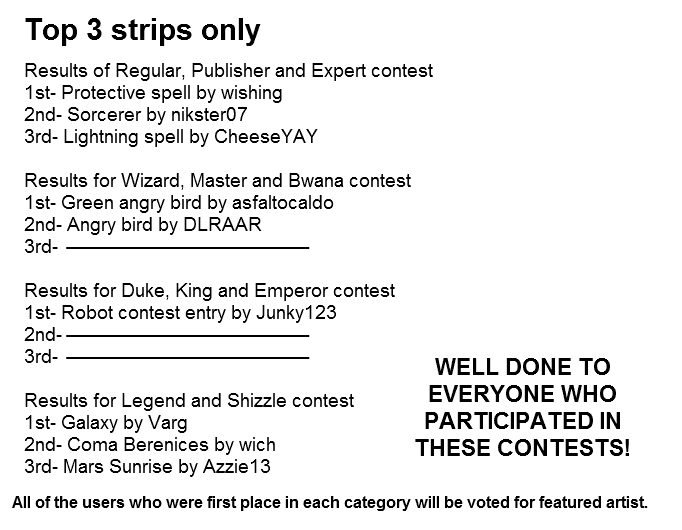 Results for level contests