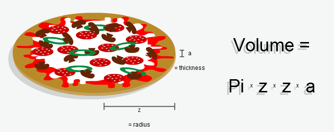 Italian math
