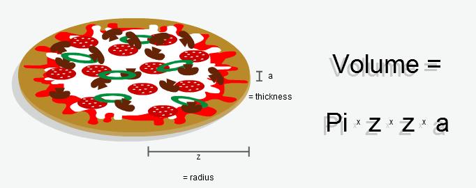 Italian math