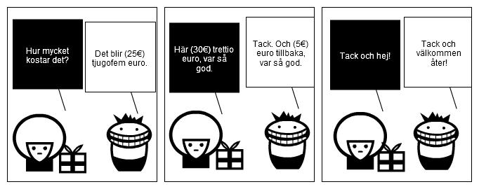 vad kostar en euro