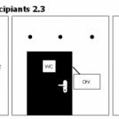 Adolescència per principiants 2.3