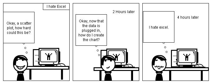 I hate Excel