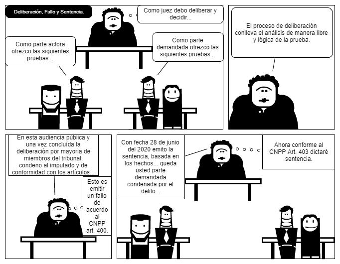 Deliberación, Fallo y Sentencia.