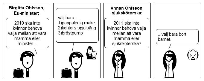 Minister-jämställdhet