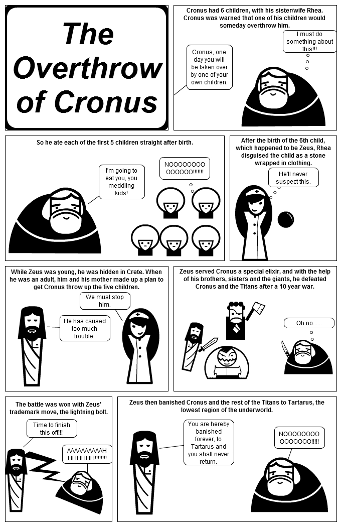 The Overthrow of Cronus