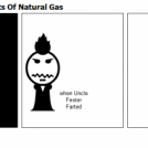 The Causes and Effects Of Natural Gas