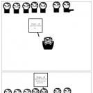 Prisoners Plan