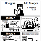 Theories X and Y