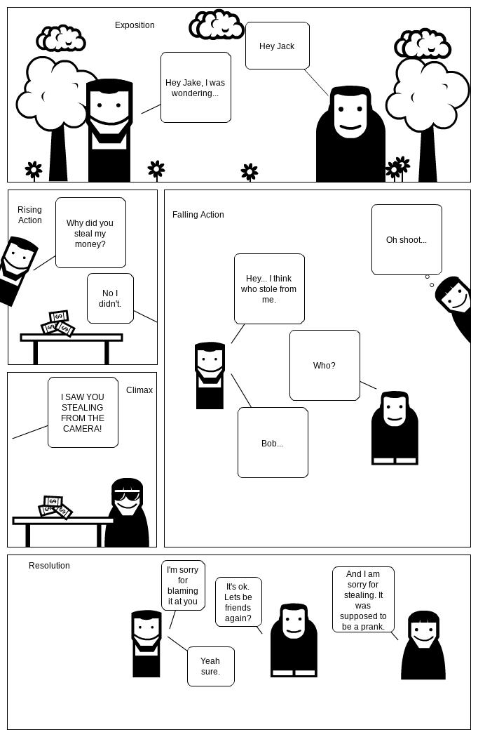 Comic Strip - John Chua