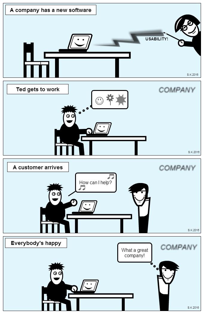 UX cartoon: Usability and wellbeing at work- part1