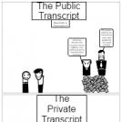 Scott's Public / Private Transcript