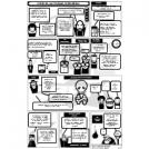 Comic Psicometria