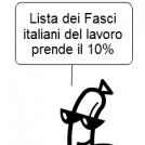 (2073) Fascisti su Mantova