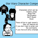 Star wars character Competion. Read description.