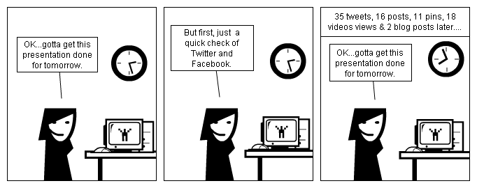 The Distraction of Social Media