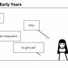 Rainbow Boy:  The Early Years