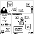 Historia Internet 3