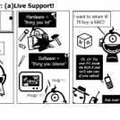Micro$haft Fatal Error: (a)Live Support! (by Hanik