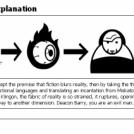 Bill the Klingon - Explanation