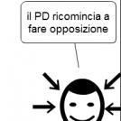 (2358) opposizione