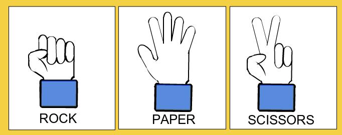 Son Goku's favourite hand game.