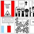 Canada 1850-1885