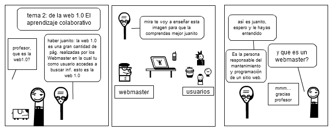 tema 2: la web 1.0. Nelida E. Gonzalez Vasquez